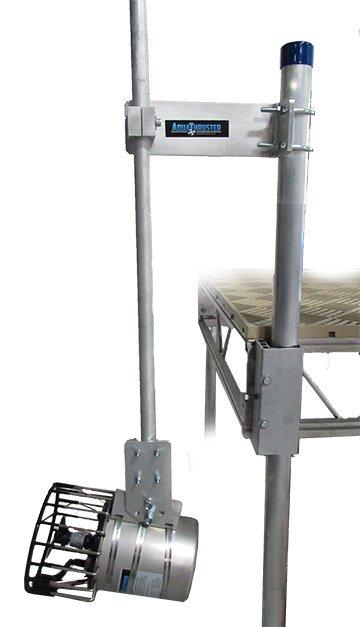 Aqua Thruster Portable Post Mount